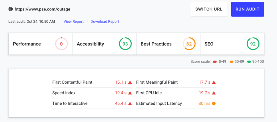 alt: https://web.dev screenshot showing 0 performance score